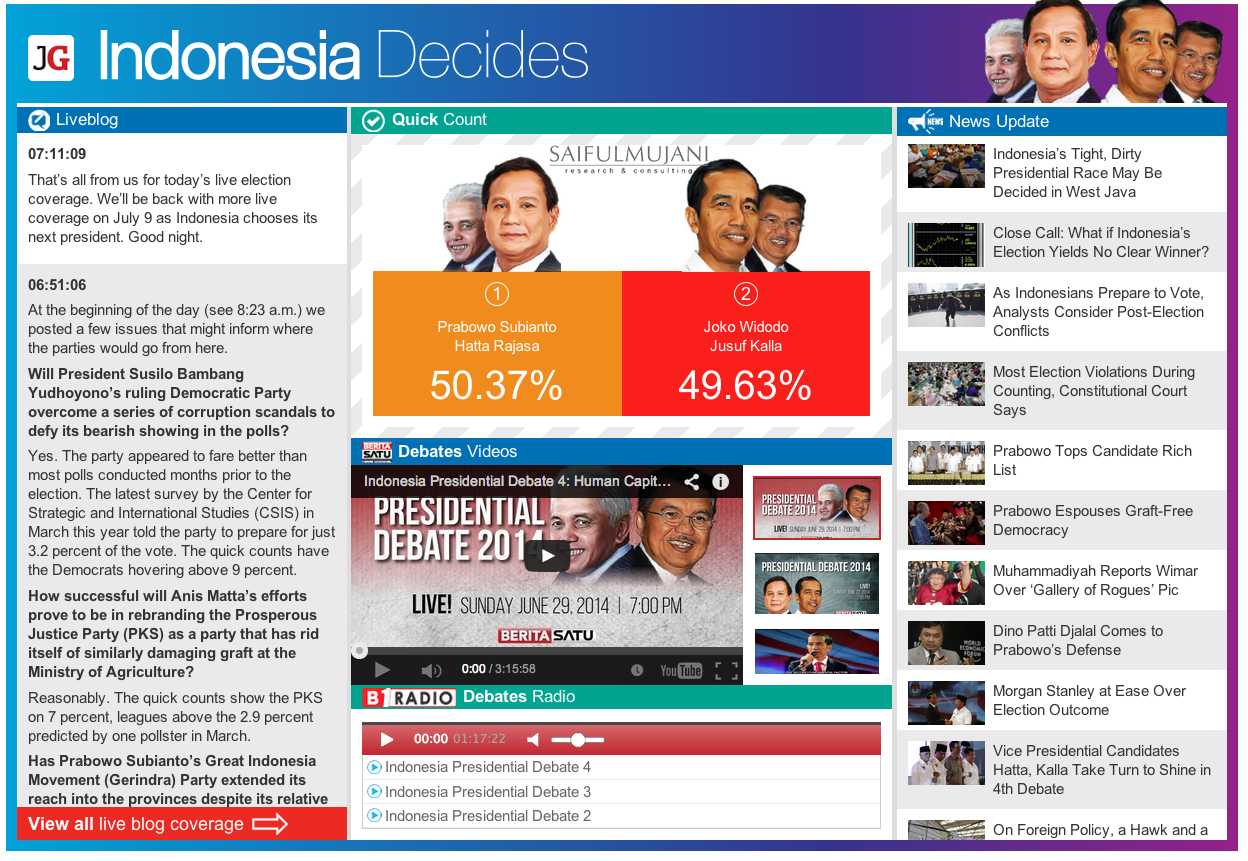 JG.com election coverage homepage takeover 2014 presidential elections