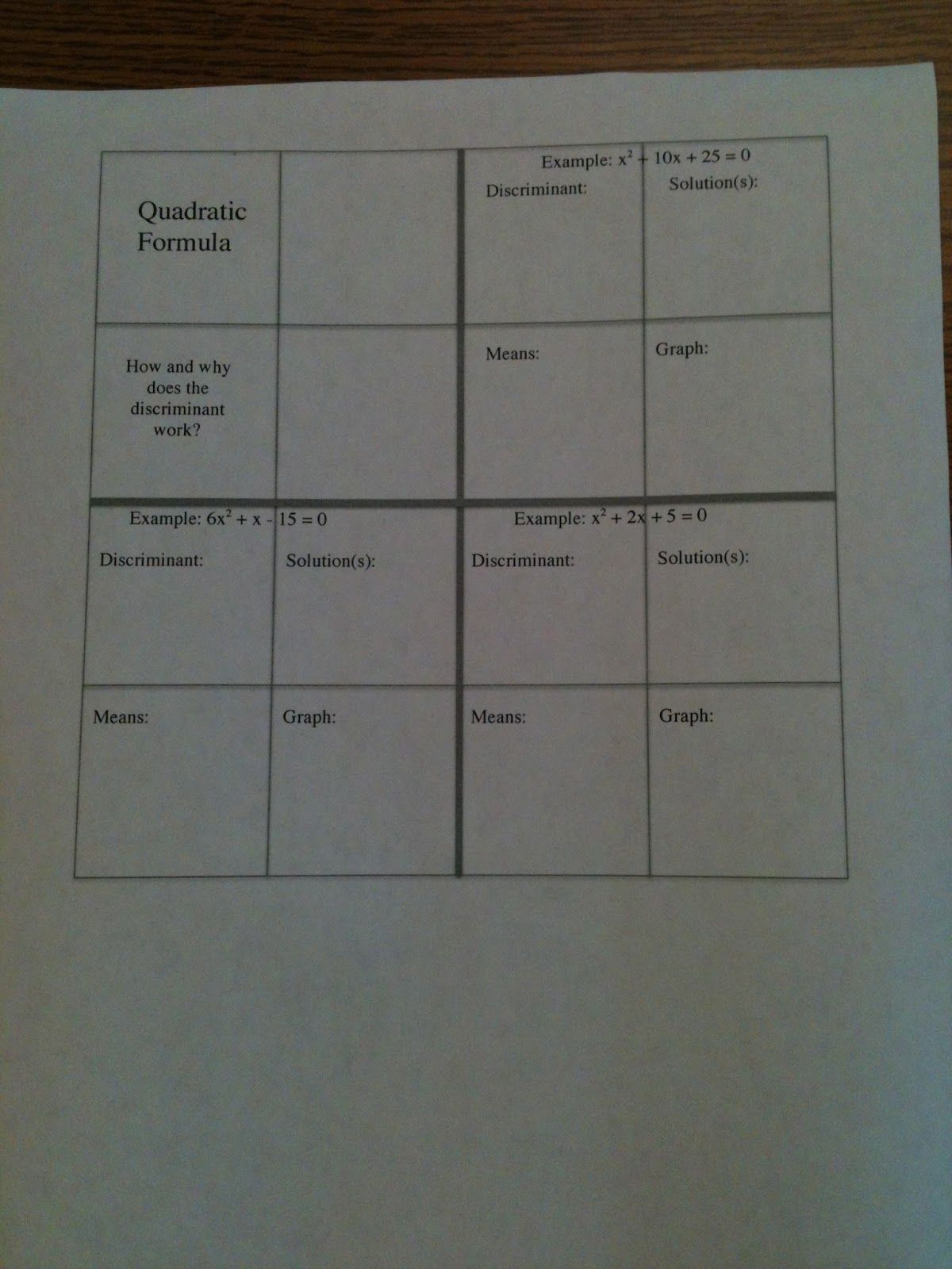 Simplifying Radicals Made4math August 27 Discriminant Foldable