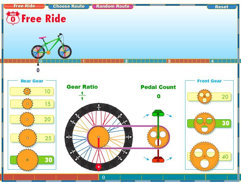 Really Want To Get Your Students Into Ratios Change The Gear