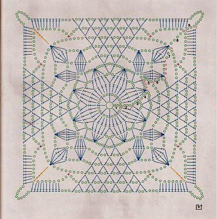 Varios cuadrados bonitos | Crochet Cuadrados y Más | Pinterest ...
