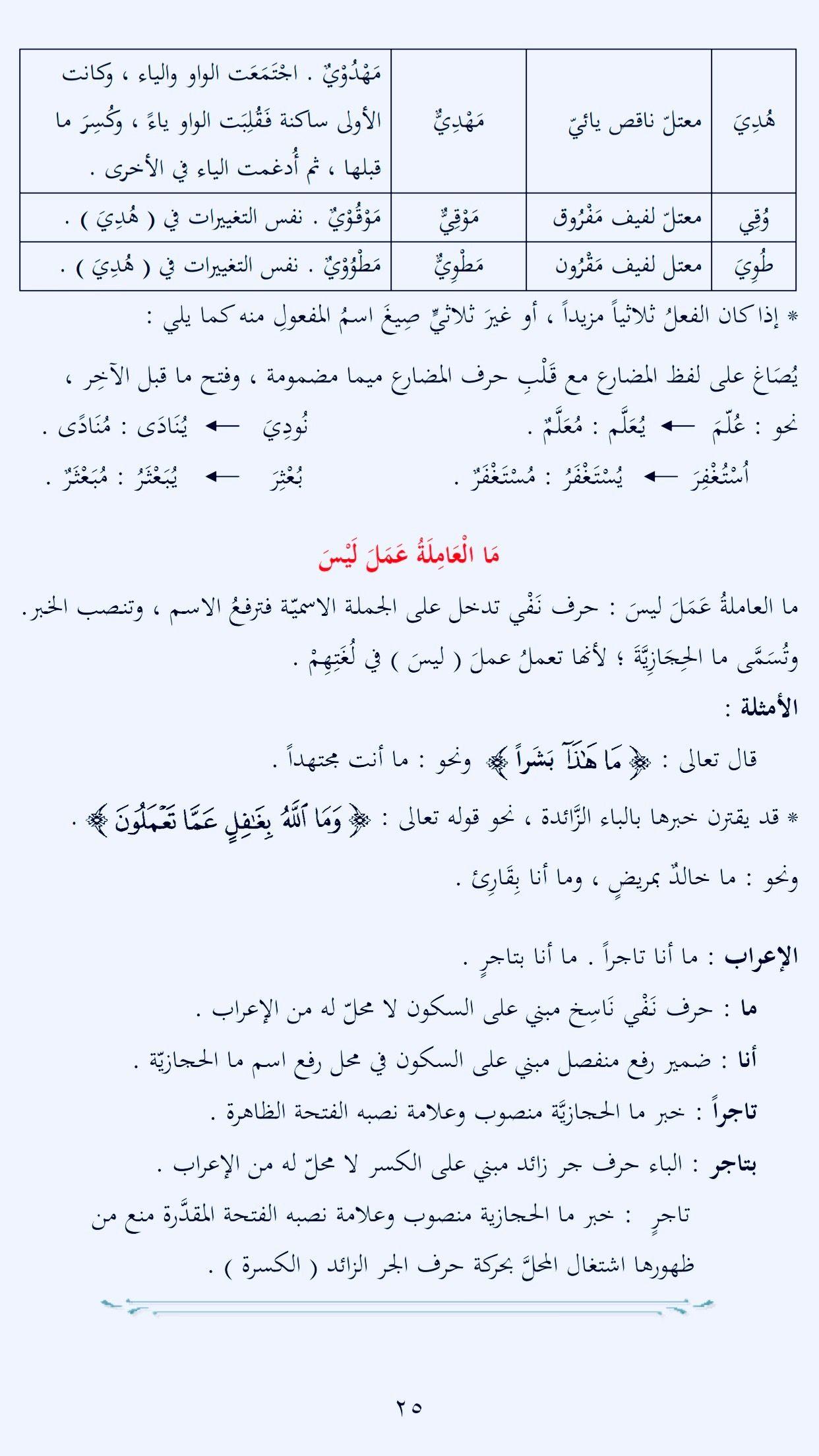 Cours N 04 Et 05 Suite 2 Tome 3 Learn Arabic Language Arabic Language Arabic Lessons