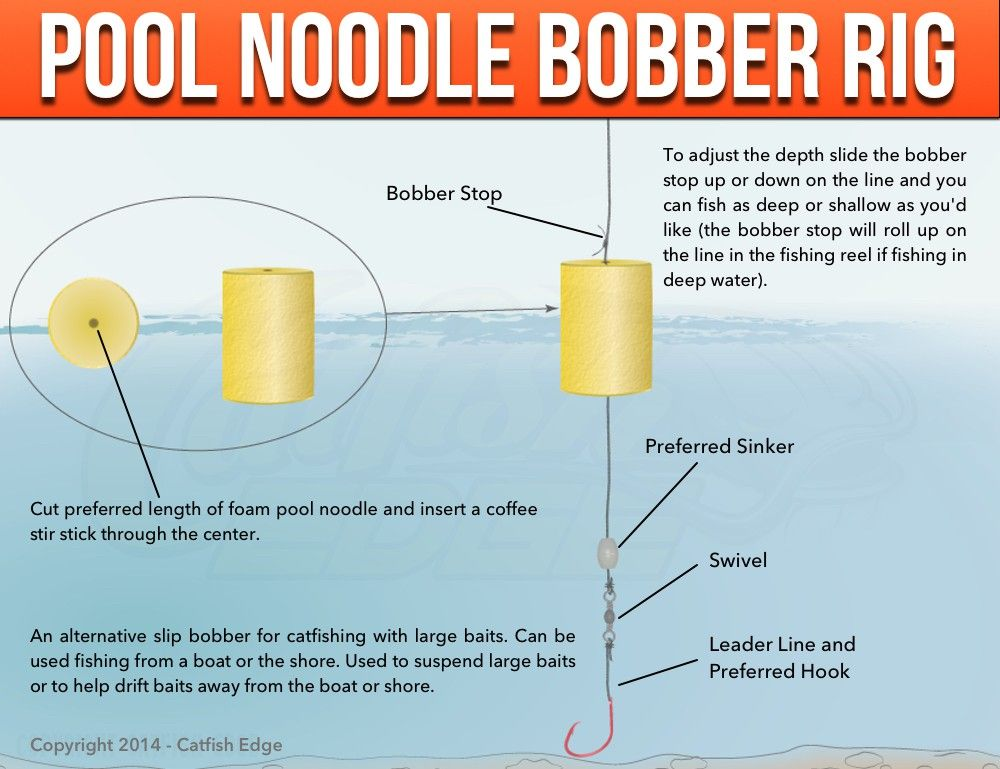 The pool noodle slip bobber rig is a simple rig to build for How to make fishing noodles