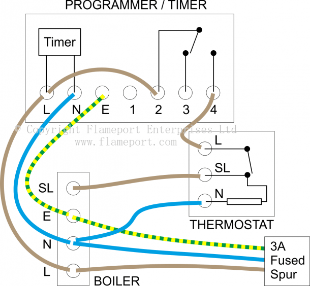 wiring diagram for thermostat to boiler in 2020  thermostat