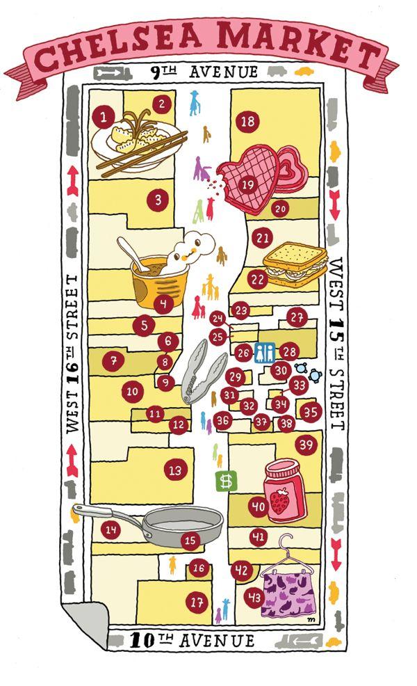 HIGH LINE maps Chelsea Market , NYC - Aaron Meshon | Food