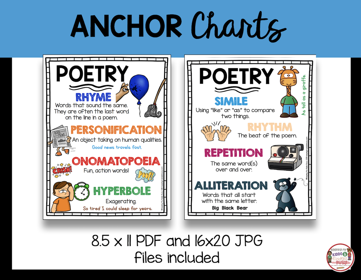 Poetry Writing Unit for Primary Grades Writing units