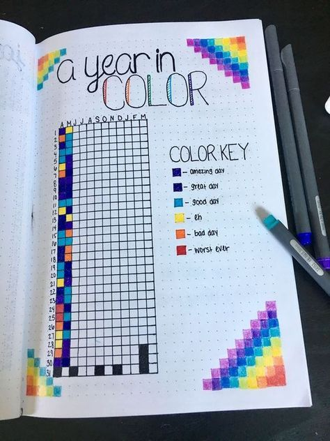 Mood tracker for daily emotions in my Bullet Journal! Great to look back on and see that between the