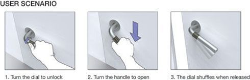 How to open a door without a handle