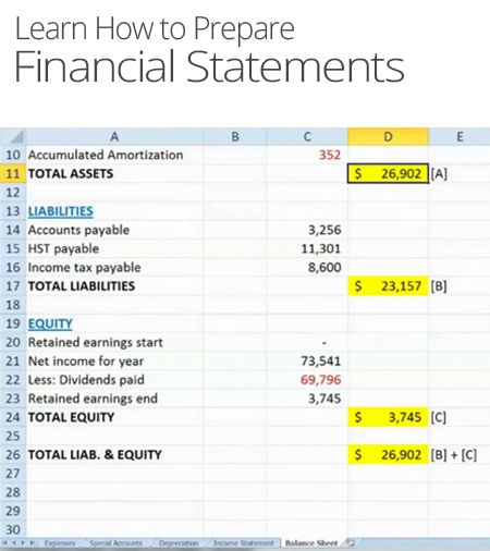 Preparing Financial Statements  Finances    Financial