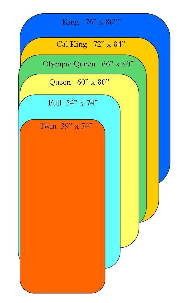 Twin Vs Full Bed Mattress Sizes Mattress Size Chart Quilting Tips