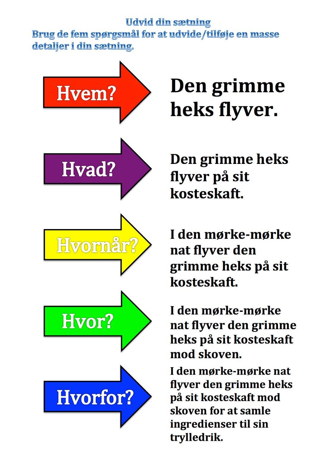 f9394bfcecf Jeg er lærer og bruger denne blog som genvej til min undervisning; her kan  eleverne finde redskaber i fagene dansk, engelsk, notattagning og  håndarbejde.