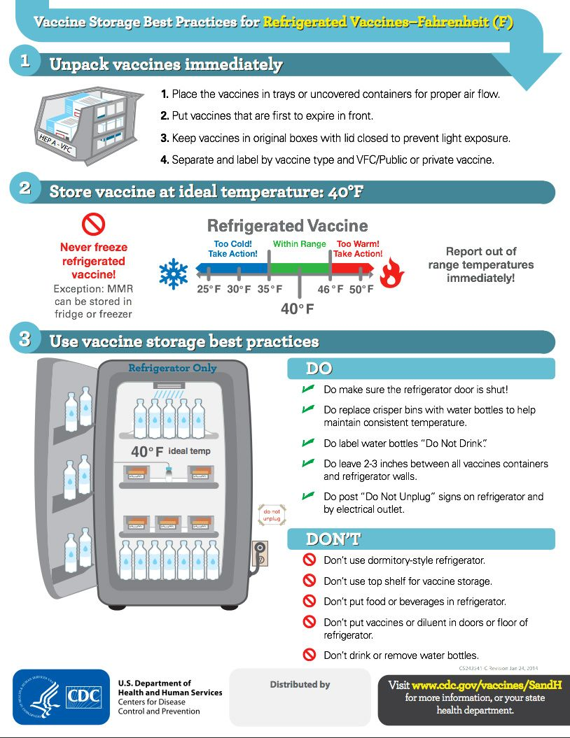 Vaccine Storage Best Practices For Refrigerated Vaccines Fahrenheit F Http