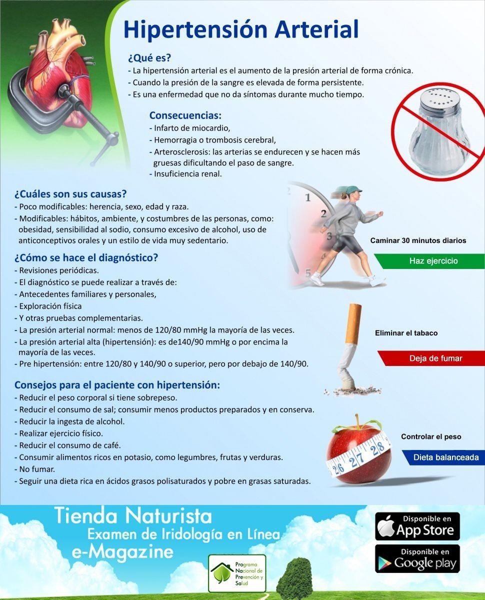 Dieta de hipertensión para educación del paciente español