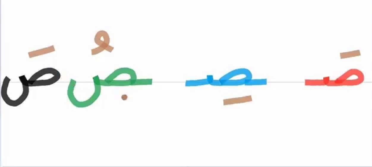 حرف الصاد بالحركات ص Arabic Alphabet Math Letters