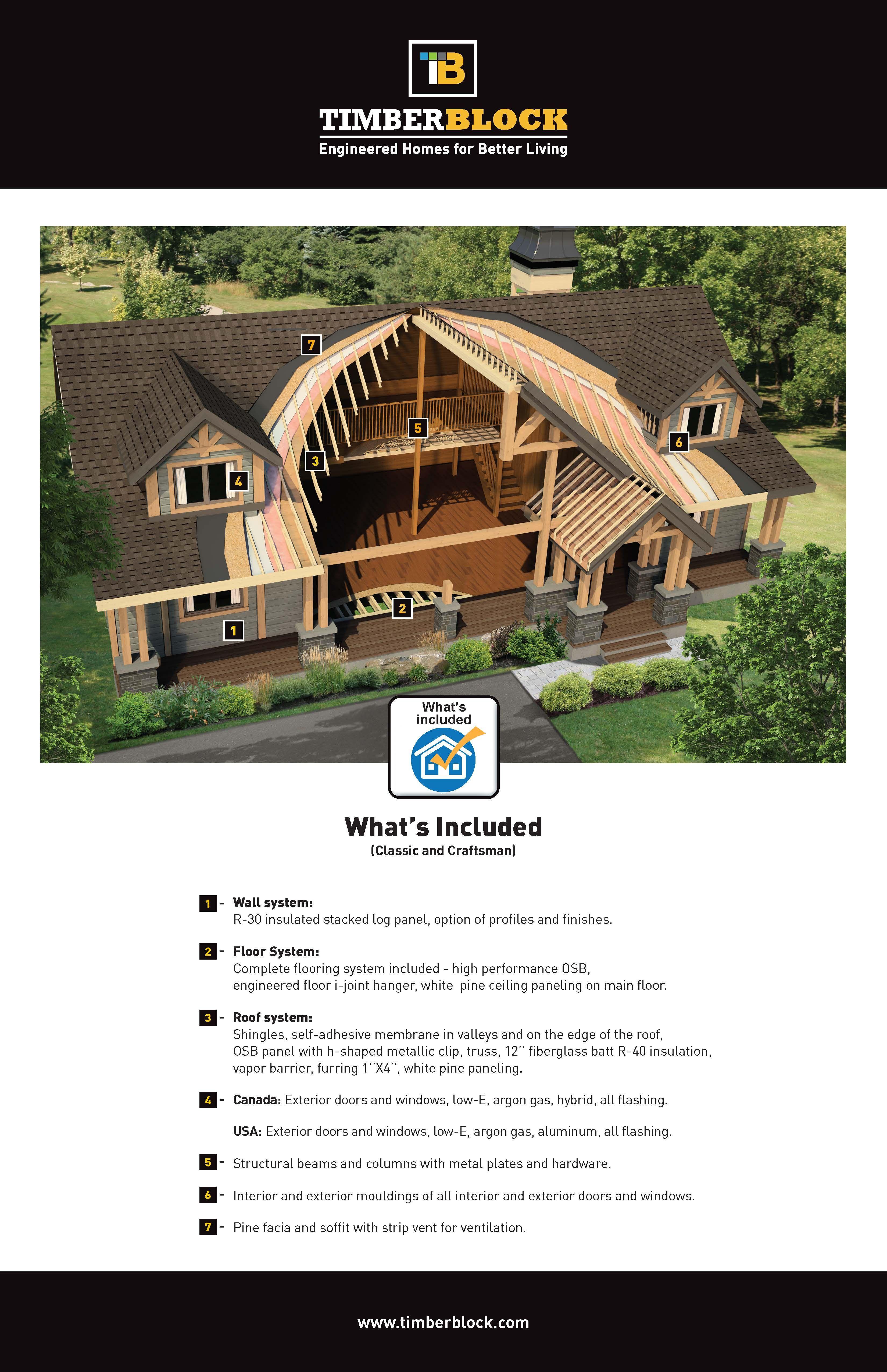 Denver Timber Block Log Home Floor Plans Lake House Plans House Floor Plans