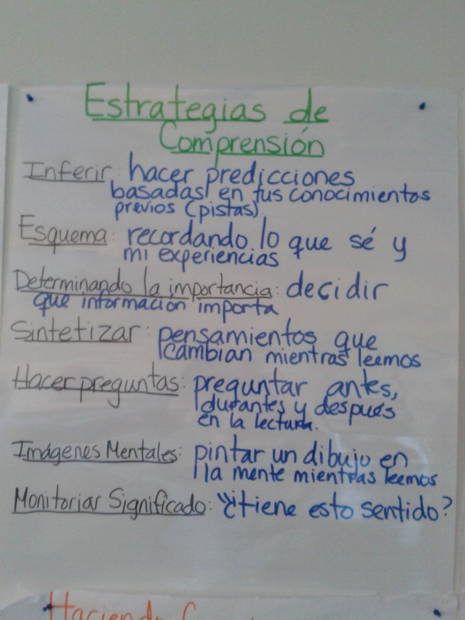 comprehension strategies list in spanish comprehension strategies comprehension strategies. Black Bedroom Furniture Sets. Home Design Ideas