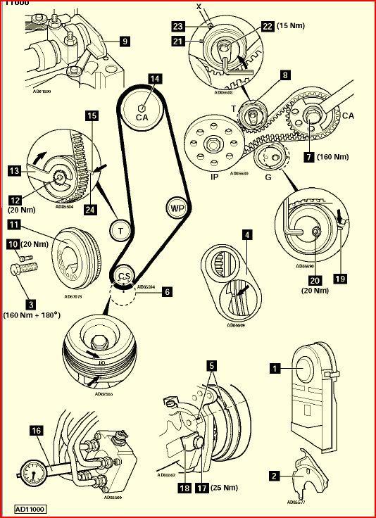 Vw Lt35 46 2 5 Tdi Pump Timing Mitsubishi Lancer Register Forum Vw Lt 35 Tdi Volkswagen