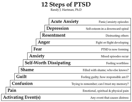 Worksheets Ptsd Worksheets 1000 images about emdr therapy on pinterest