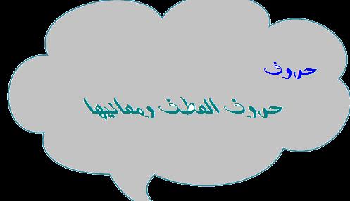 حروف العطف ومعانيها وامثلة عليها اللغة العربية Calligraphy Arabic Calligraphy
