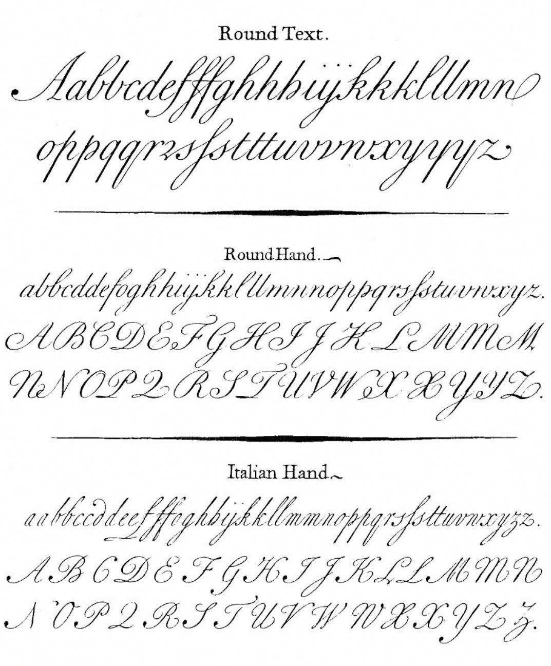Handwriting Tips Handwritingtipsfortoday