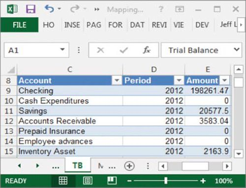 Excel The power of mapping yes Pinterest Trial balance and - beverage inventory spreadsheet