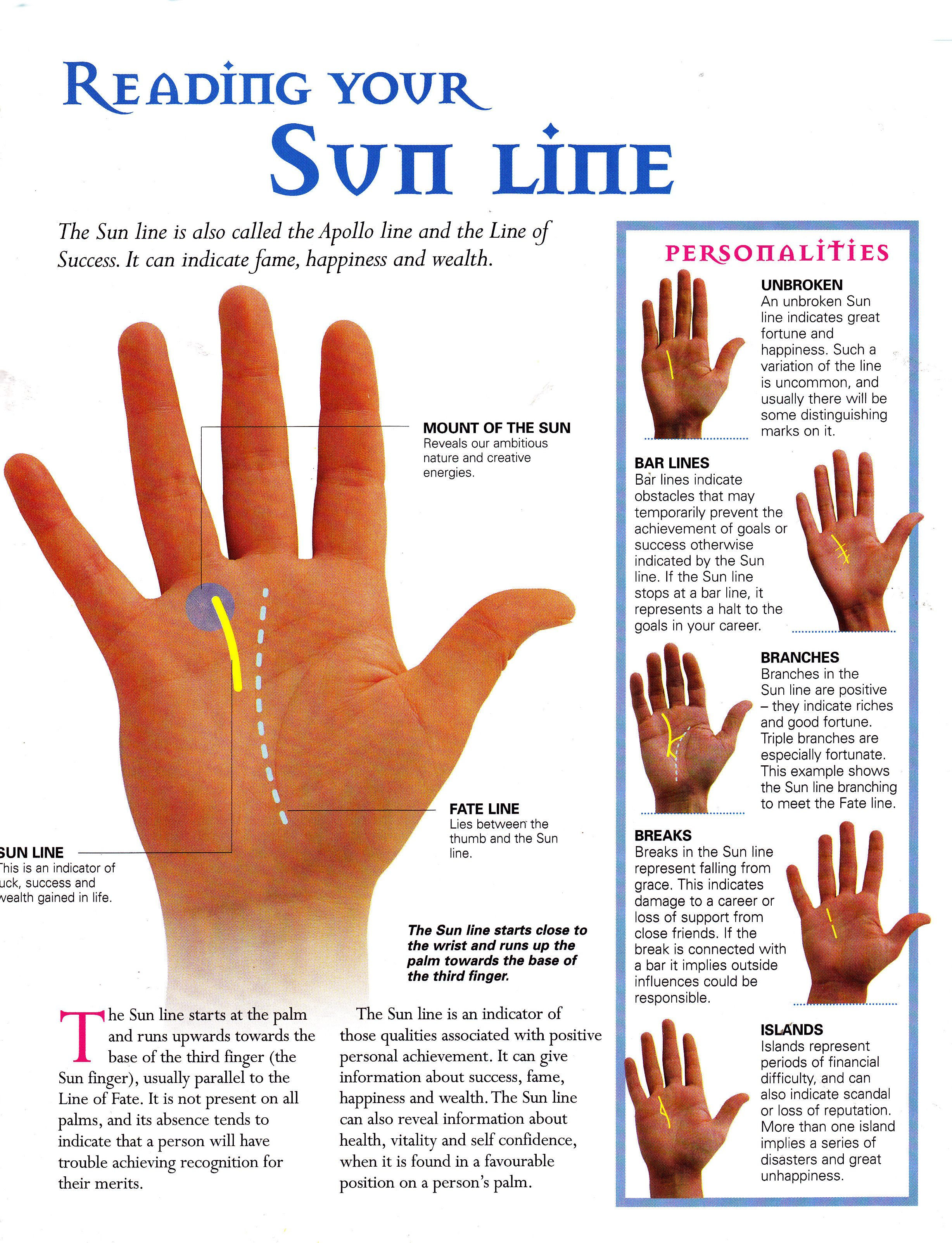 Divination: Palmistry ~ Reading Your Sun Line. | Palm reading ...
