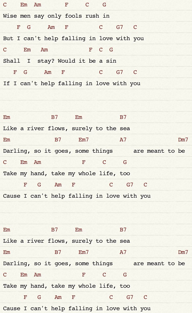 Can T Help Falling In Love Uke Chords Path Decorations Pictures