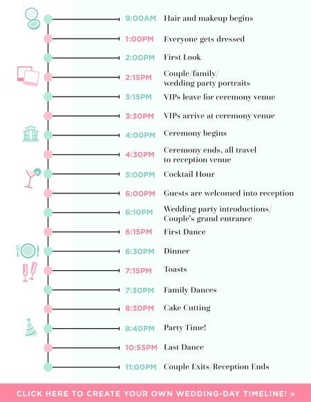 Can use this to create your own timeline for the wedding day ...
