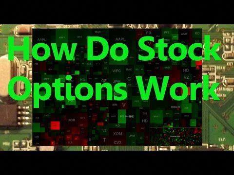 blogger.com: Organized option trading