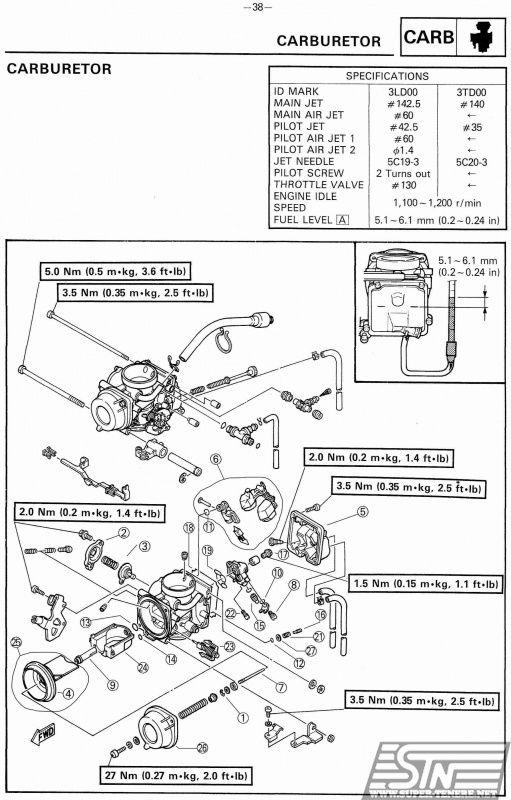 Mikuni Bst34 manual
