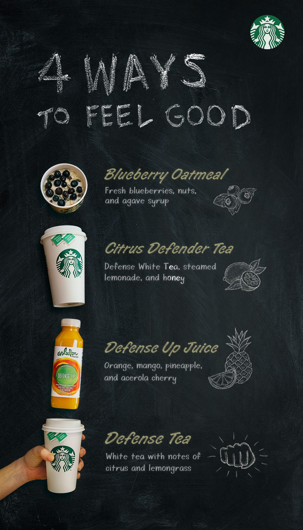 Support your immune system with Starbucks Citrus Defender