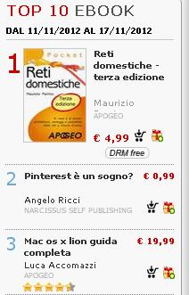 """""""Pinterest è un sogno?"""" (Errant Editions) al secondo posto della sezione Informatica di Net-Ebook, lo store online di MediaWorld"""