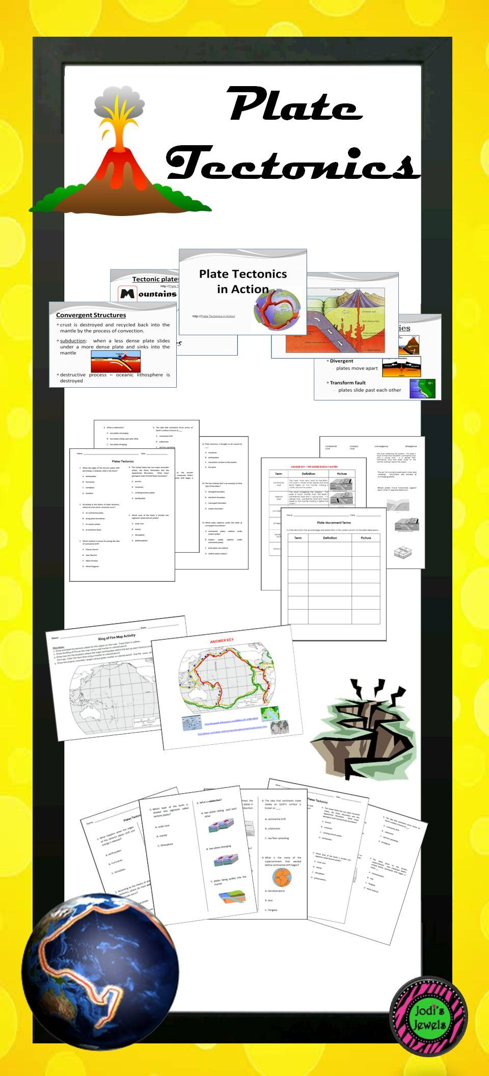 Plate tectonic lesson activities including maps, quizzes ...