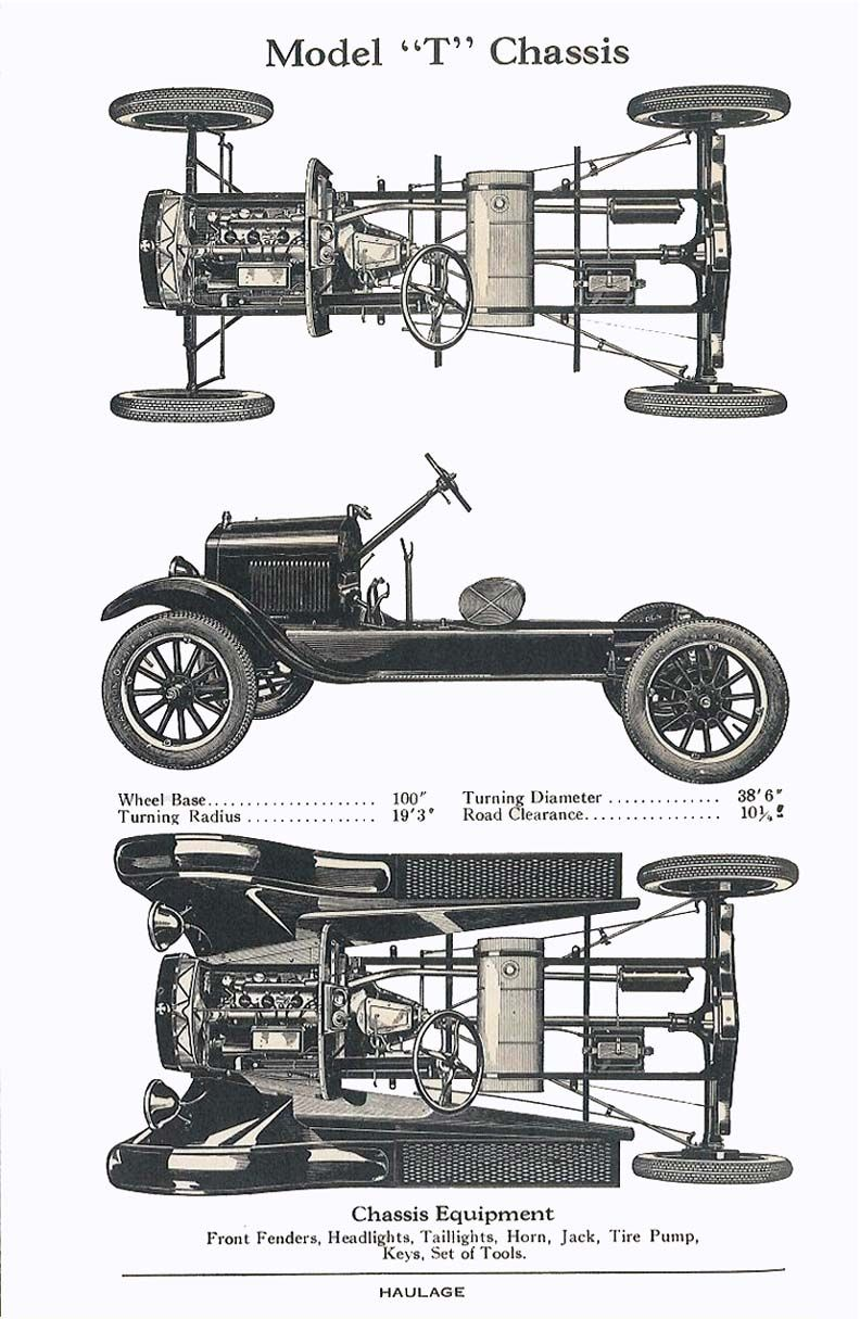 This Shows The Simple Structure Of Cars In The 1920 S And How They
