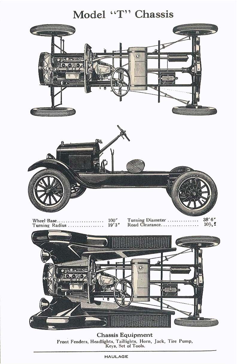 1926 model t wiring diagram [ 792 x 1215 Pixel ]