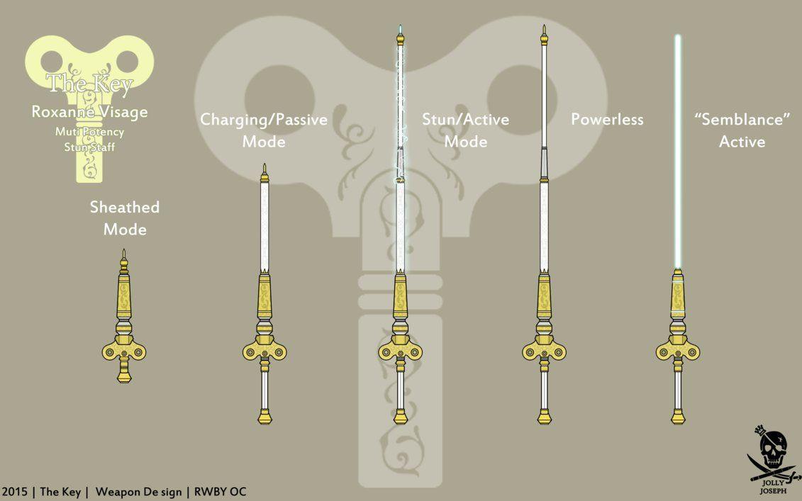RWBY OC Weapon Commission: Shield&