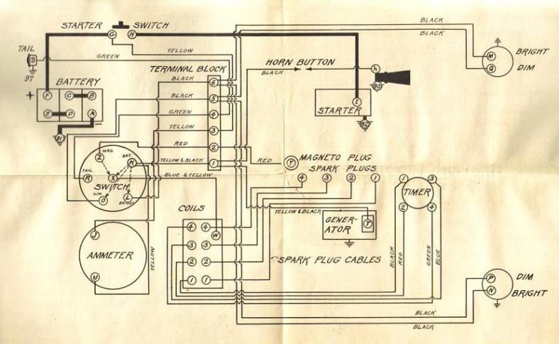 Model T correct wiring diagram | Model t, Ford, ModelPinterest