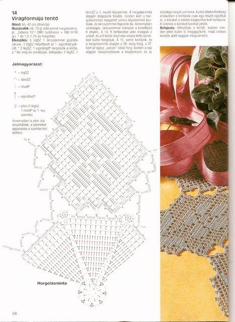 Kira scheme crochet: Scheme crochet no. 1916