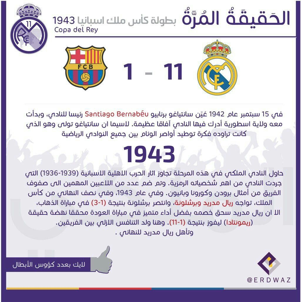 Pin By Ehsan Basaif On Real Madrid Real Madrid Word Search Puzzle Words
