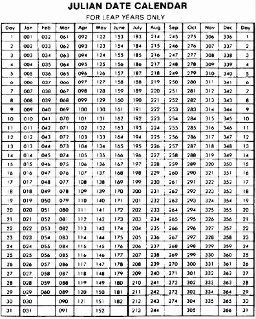 What Is Today Julian Date Calendar Blank Calendar Template Dowload Calendar Printables Blank Calendar Template Print Calendar