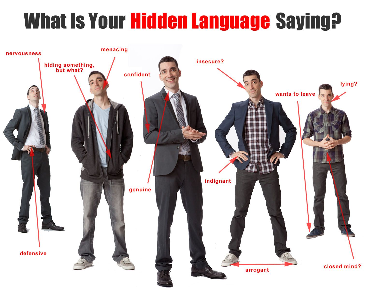 body language Body gestures, Body language, How to read