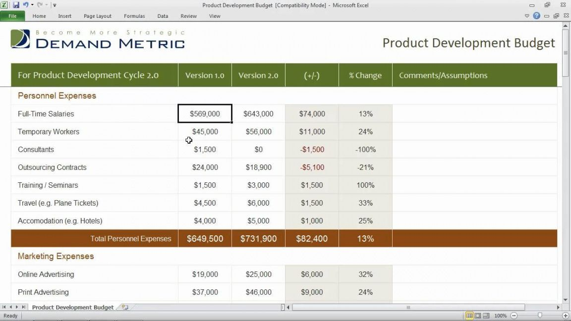 Template For Construction Project Management In 2021 Budget Spreadsheet Template Business Budget Template Excel Budget Template