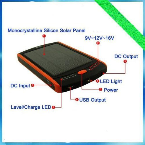 Pin By Ronald Krueger On Feelgood External Battery Charger Solar Charger Powerbank