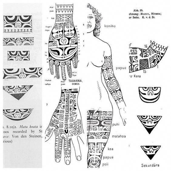 Polynesian Tattoo Designs Marquesantattoos