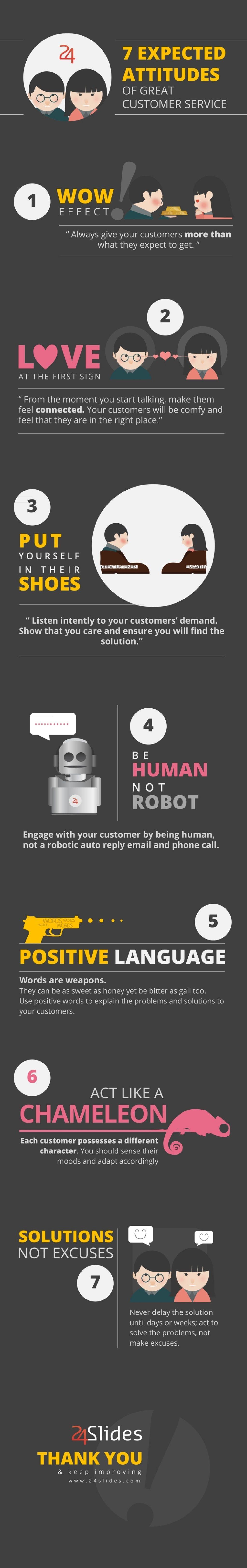 Hola: Una infografía con 7 actitudes esperadas de un servicio de atención al cliente. Vía Un saludo