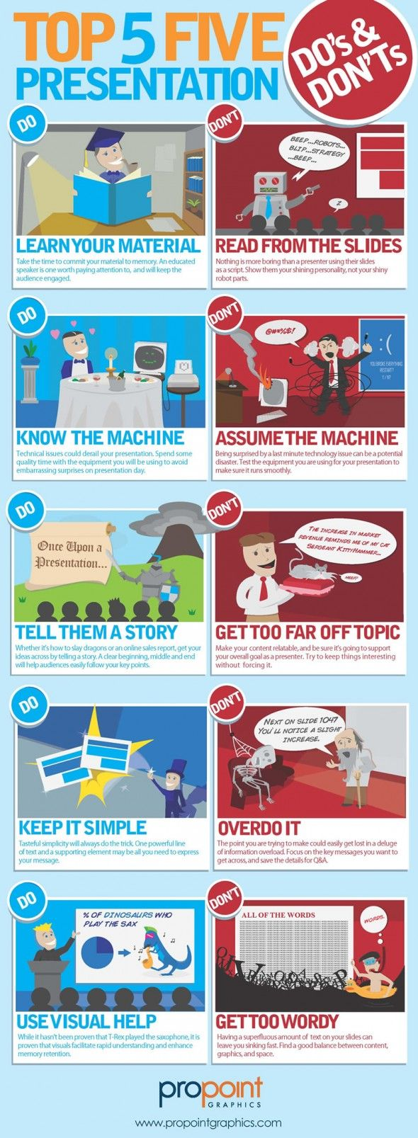 Public speaking isn't necessarily every student's favorite thing. Check out this infographic for great tips on presentations!