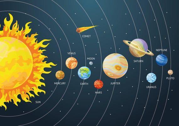 Pin By Leidy Badilla Mora On Blog Post Ideas Solar System For Kids Solar System Projects Solar System Art