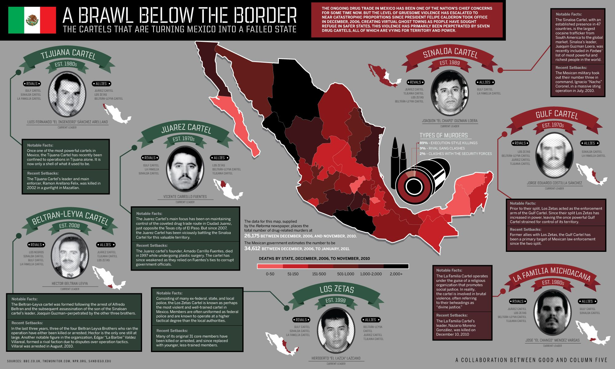 mexican drug cartels and its effects on The mexican drug war (also known as the mexican war on drugs spanish: guerra contra el narcotráfico en méxico) is the mexican theater of the us led war on drugs, an ongoing.