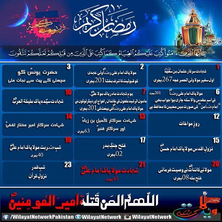 Ayaam-E-Khaas RAMZAN 01-Shahadat Sarkar Usman Bin Saeed a s