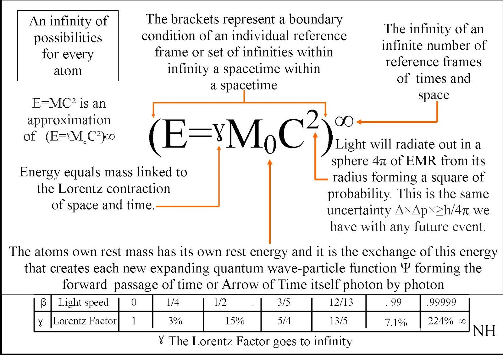 Pin On Theories And Formulae