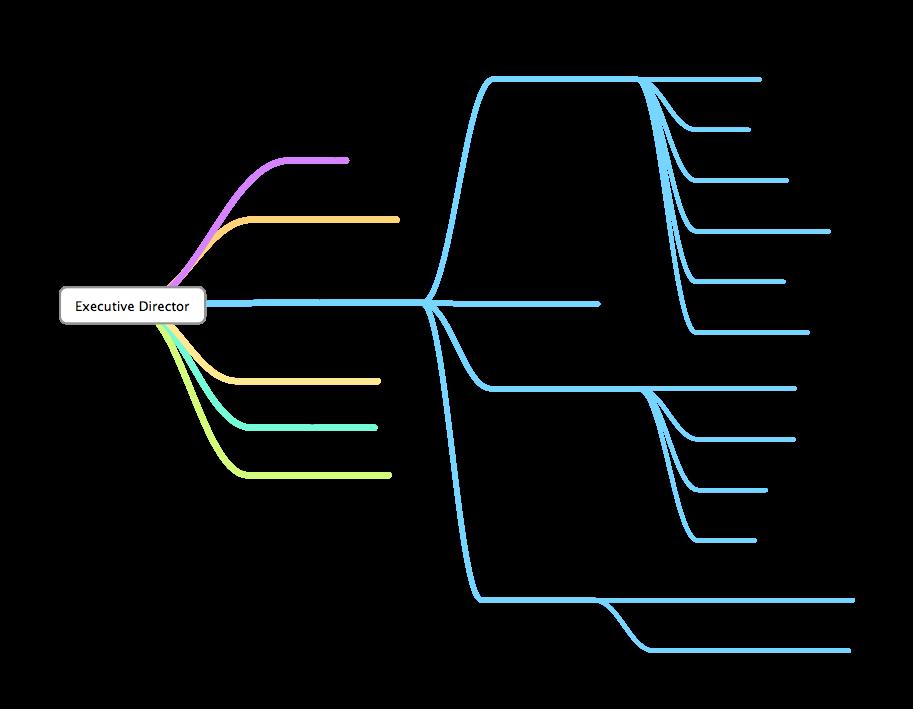 OrgChartPng   Organizational Chart